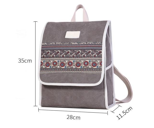 60113e37a77e Выкройка женского рюкзака №20